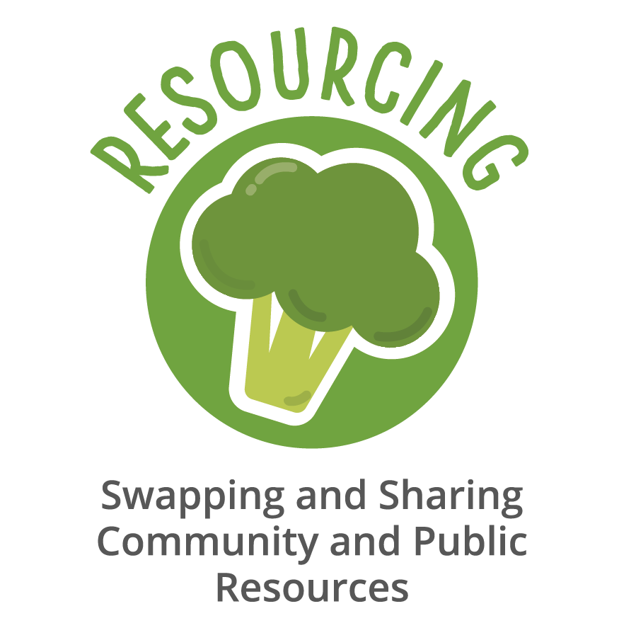 Icons with full text - resourcing